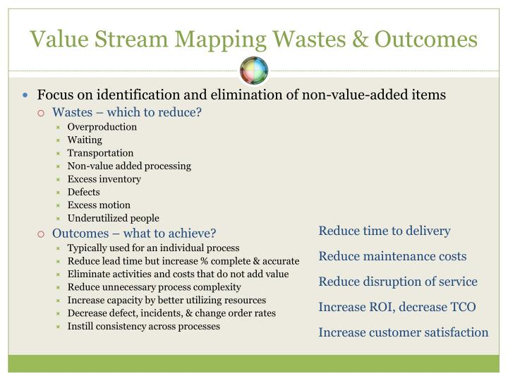 Value Stream Mapping Wastes & Outcomes