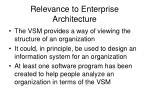 relevance to enterprise architecture