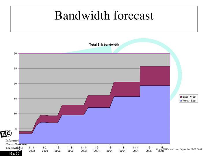 Bandwidth forecast