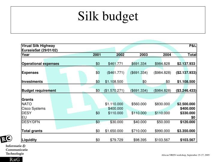 Silk budget