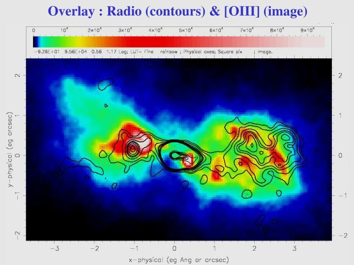 Overlay : Radio (contours) & [OIII] (image)
