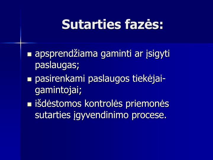 Sutarties fazės: