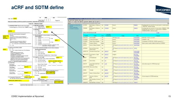 aCRF and SDTM define
