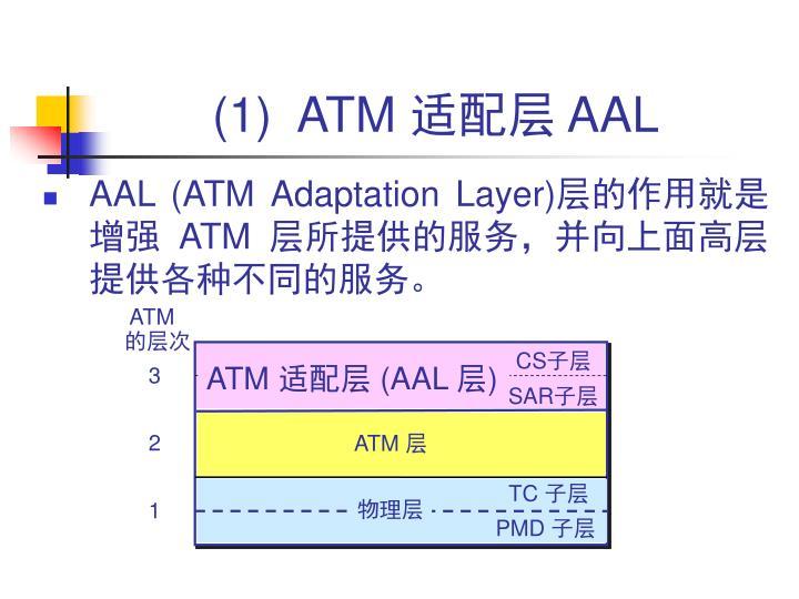 (1)  ATM