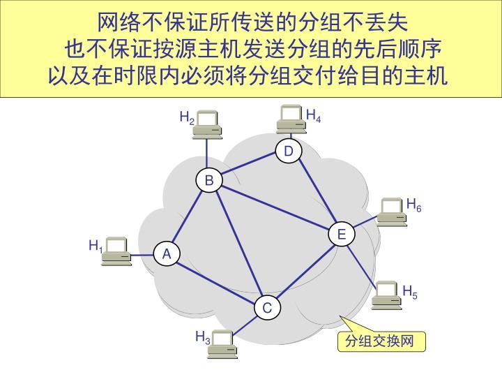 网络不保证所传送的分组不丢失