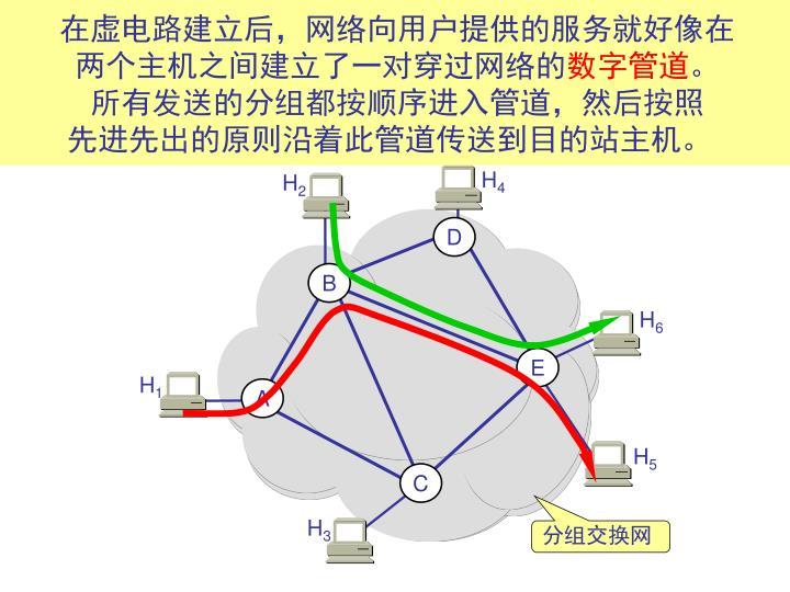 在虚电路建立后,网络向用户提供的服务就好像在