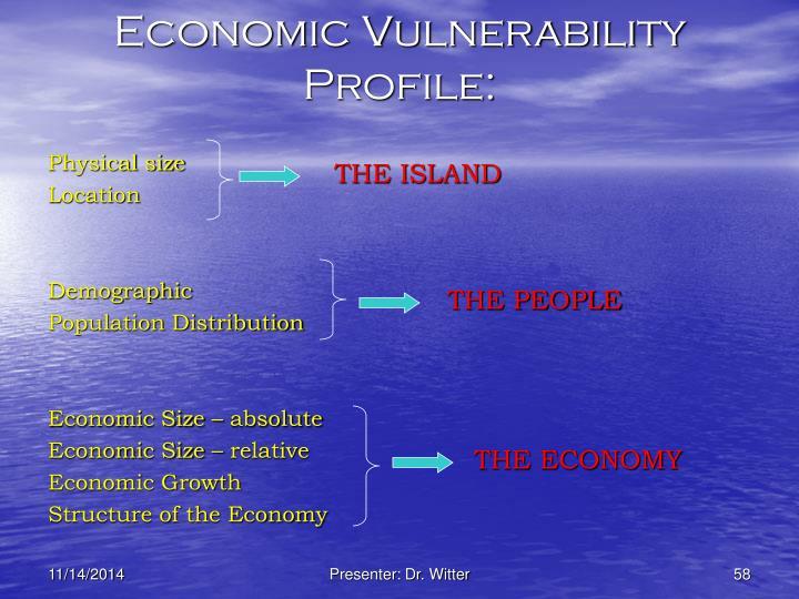 Economic Vulnerability Profile: