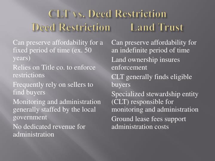 CLT vs. Deed Restriction