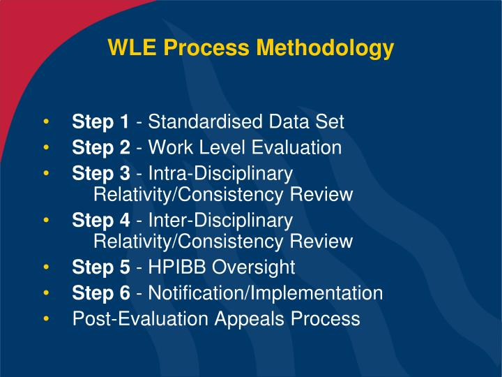 Wle process methodology