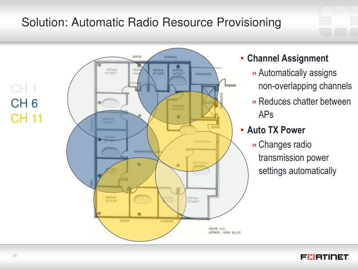 Solution: Automatic Radio Resource Provisioning