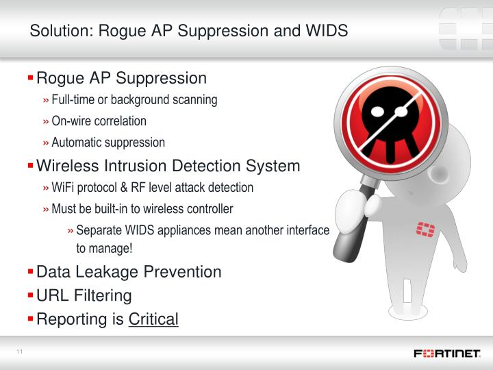 Solution: Rogue AP Suppression and WIDS