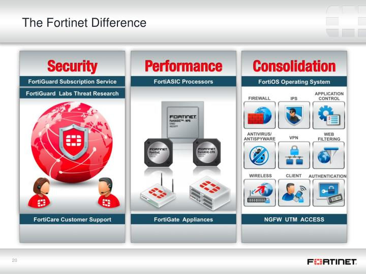 The Fortinet Difference