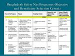 bangladesh safety net programs objective and beneficiary selection criteria3