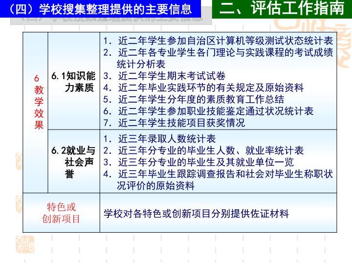 (四)学校搜集整理提供的主要信息