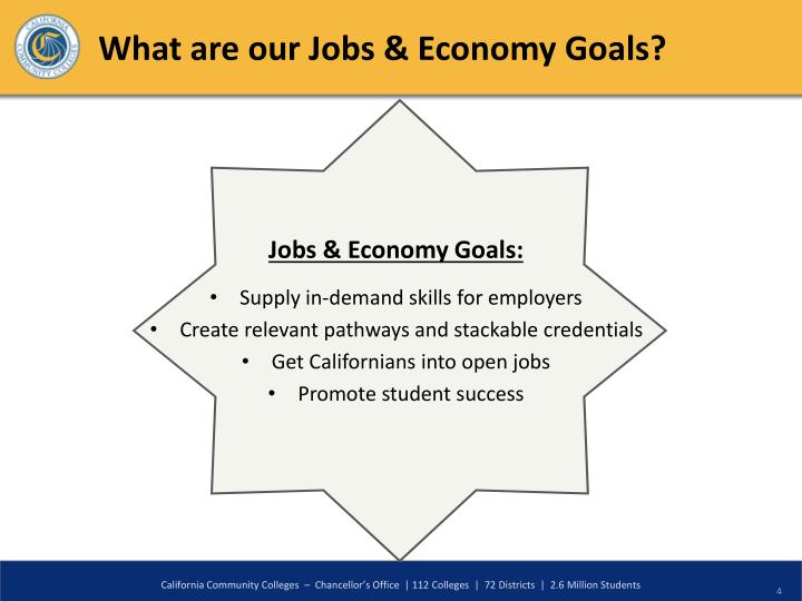 What are our Jobs & Economy Goals?