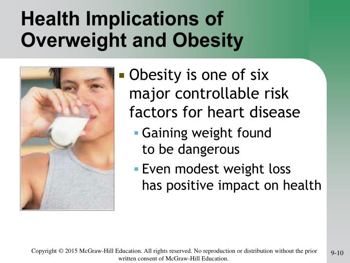 Health Implications of Overweight and Obesity