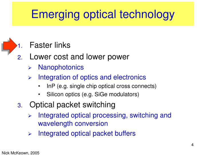 Emerging optical technology