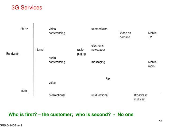 3G Services