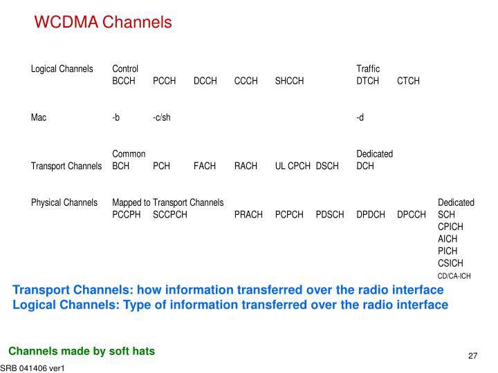 WCDMA Channels