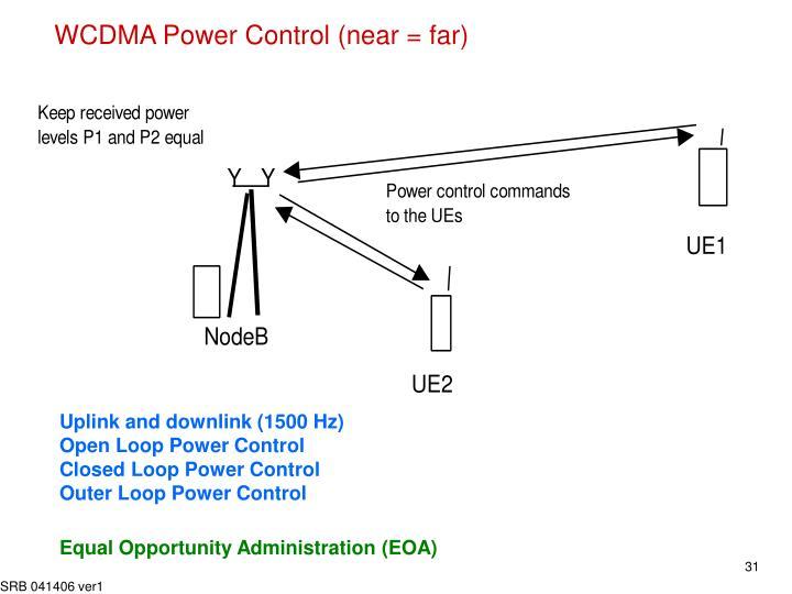 WCDMA Power Control (near = far)