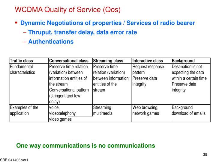 WCDMA Quality of Service (Qos)