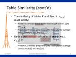 table similarity cont d1