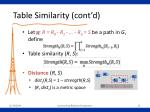 table similarity cont d2