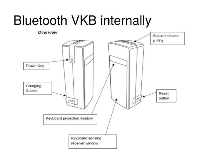Bluetooth VKB internally