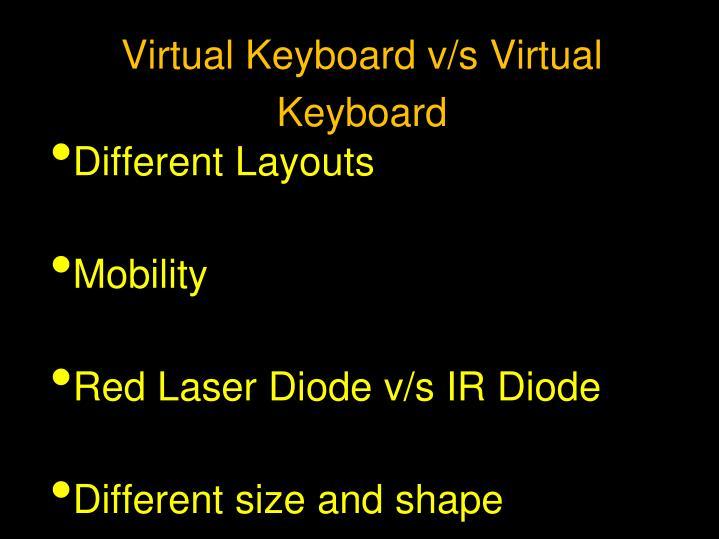 Virtual Keyboard v/s Virtual Keyboard