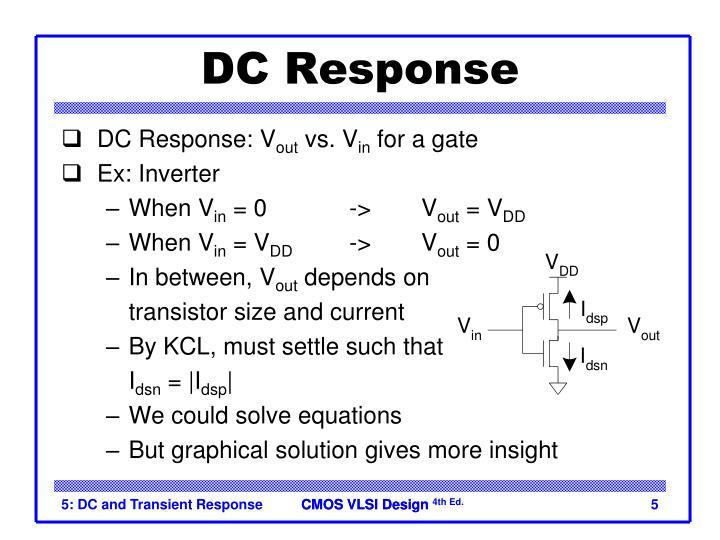 DC Response