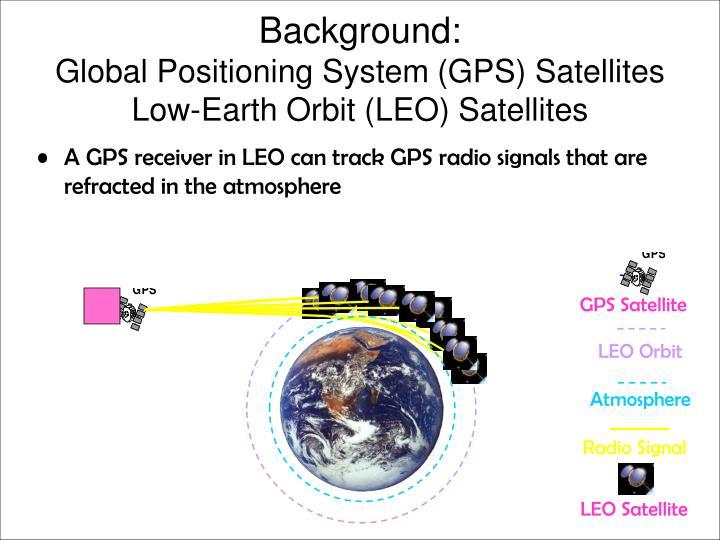 Background global positioning system gps satellites low earth orbit leo satellites