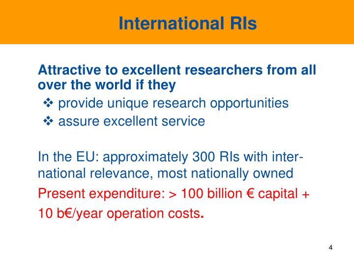 International RIs