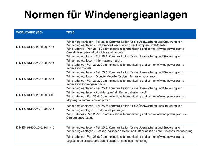 Normen f r windenergieanlagen2