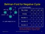 bellman ford for negative cycle