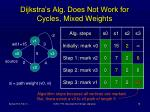 dijkstra s alg does not work for cycles mixed weights