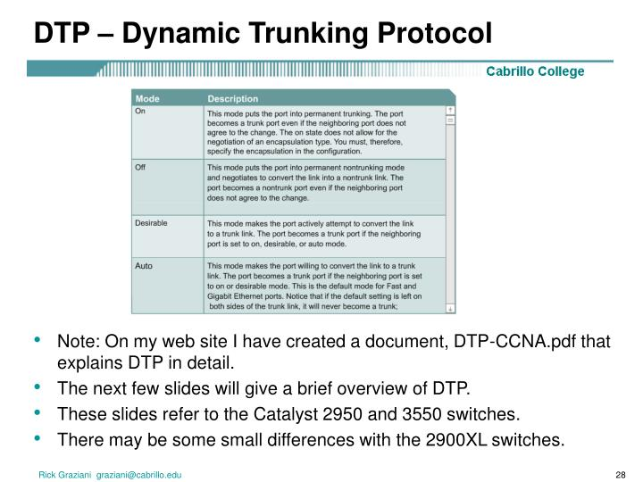 DTP – Dynamic Trunking Protocol