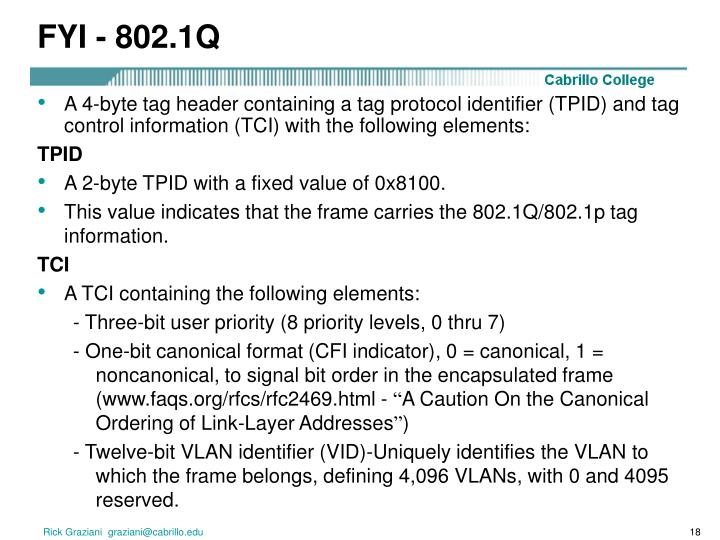 FYI - 802.1Q