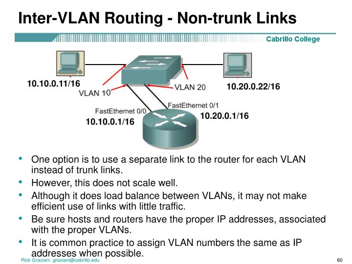 Inter-VLAN Routing - Non-trunk Links