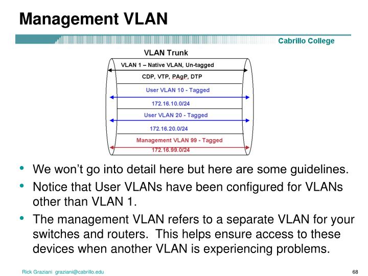 Management VLAN