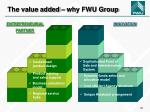 the value added why fwu group