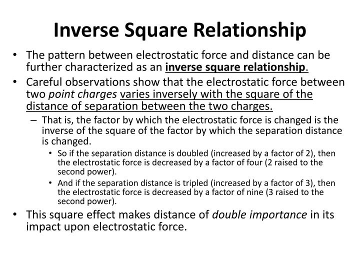 Inverse Square Relationship