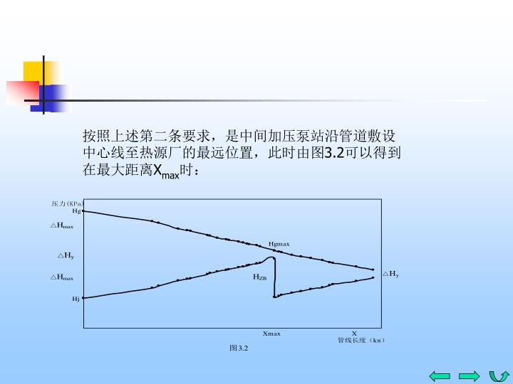 按照上述第二条要求,是中间加压泵站沿管道敷设中心线至热源厂的最远位置,此时由图