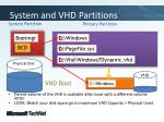 system and vhd partitions