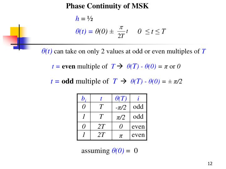 Phase Continuity of MSK