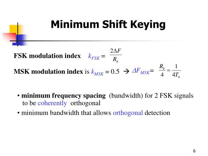 FSK modulation index