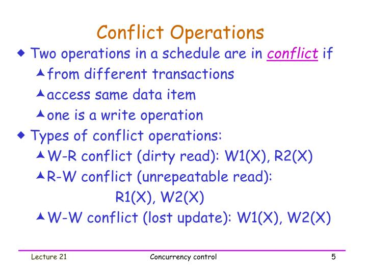 Conflict Operations