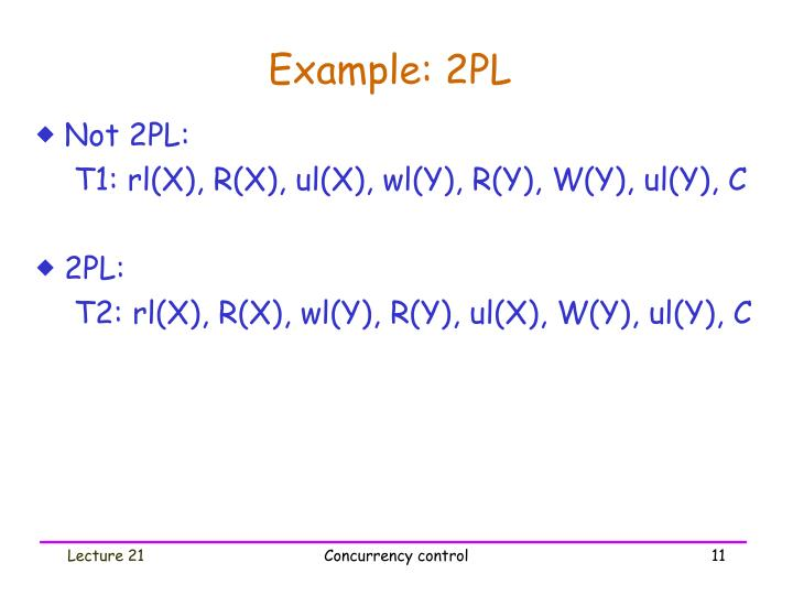 Example: 2PL