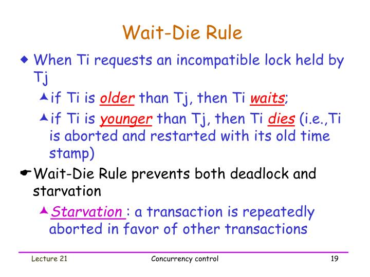 Wait-Die Rule