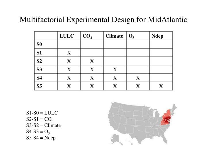 Multifactorial Experimental Design for