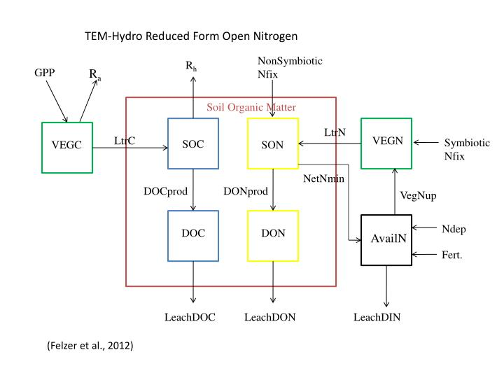 TEM-Hydro Reduced Form Open Nitrogen